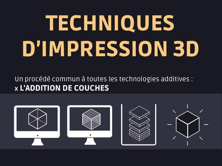 Techniques impression 3d